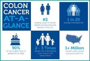 colon cancer statistics